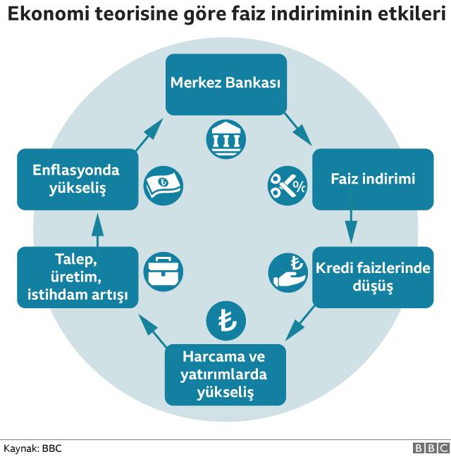 ekonomı