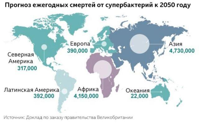 карта супербактерий