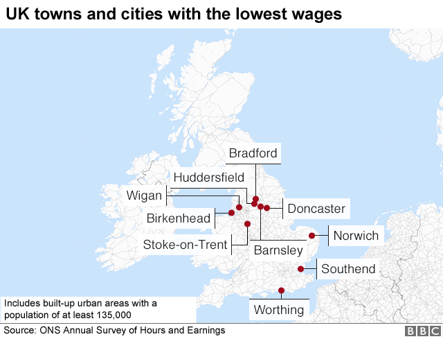 UK towns and cities with the lowest wages