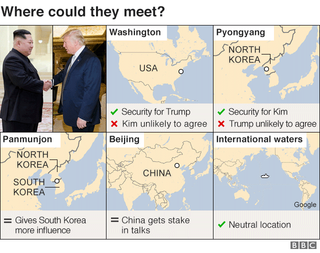 Graphic: Where could they meet?