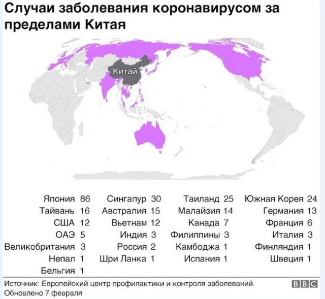 Коронавирус за пределами Китая