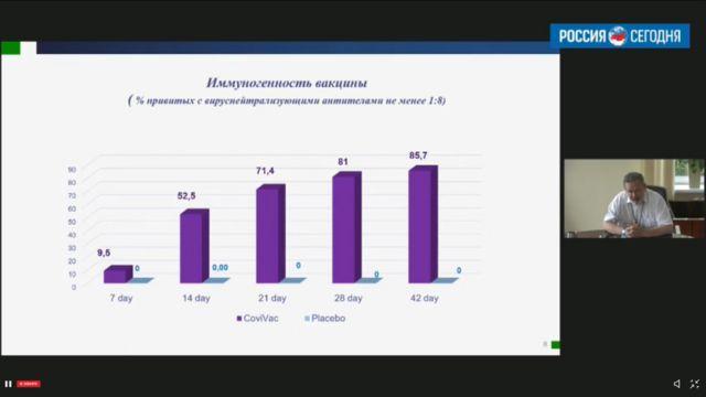 """скрин с пресс-конференции """"России Сегодня"""""""