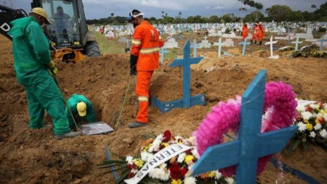 Trabalhadores enterram caixão em cemitério de Manaus