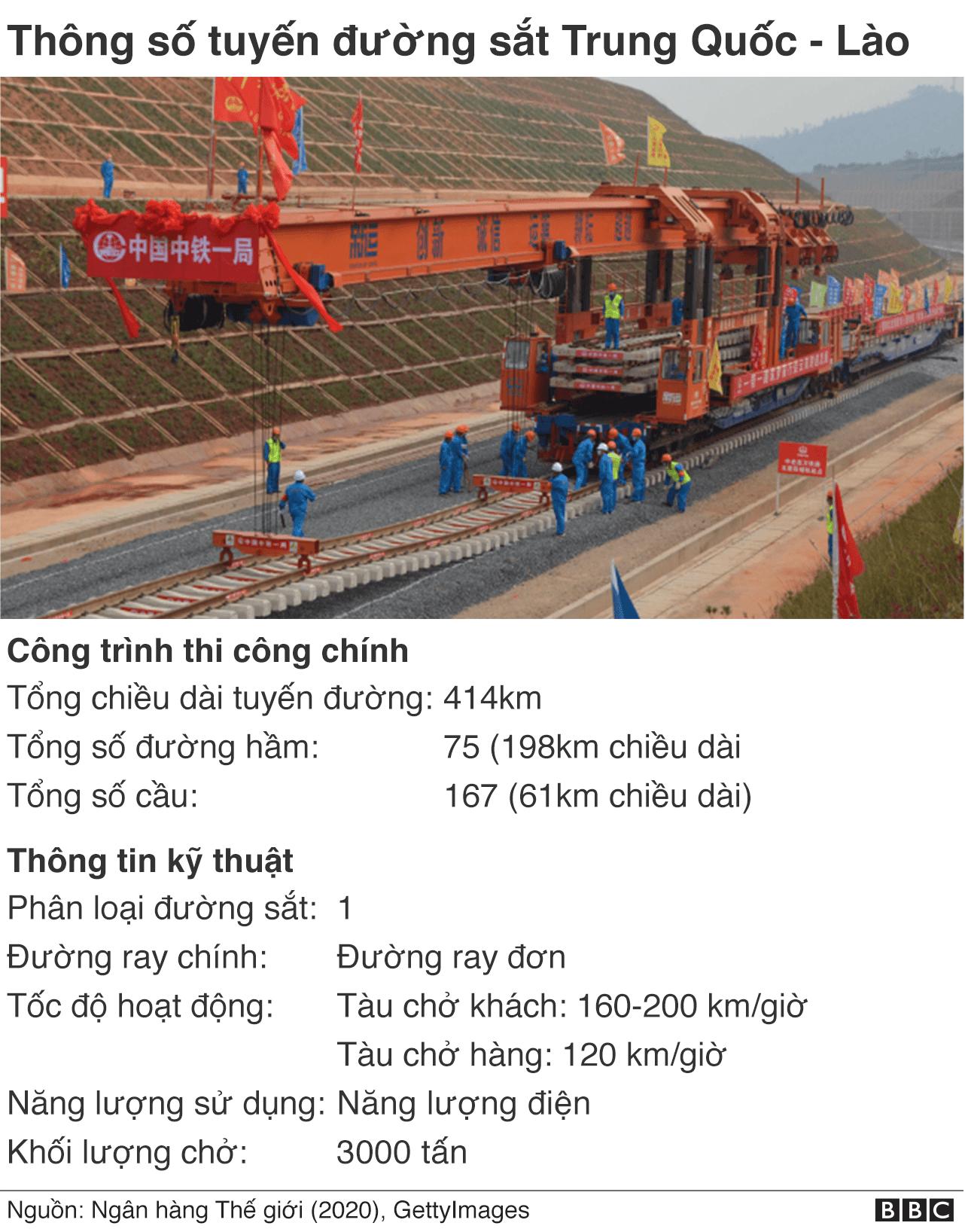 TQ-Lào