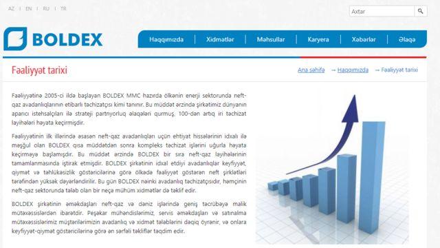 Boldex LLC şirkətinin saytı