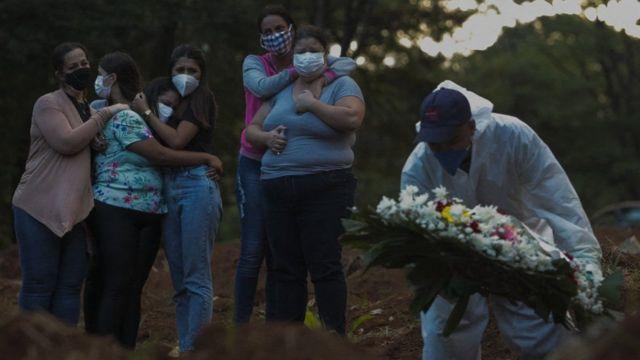 Похороны в Бразилии