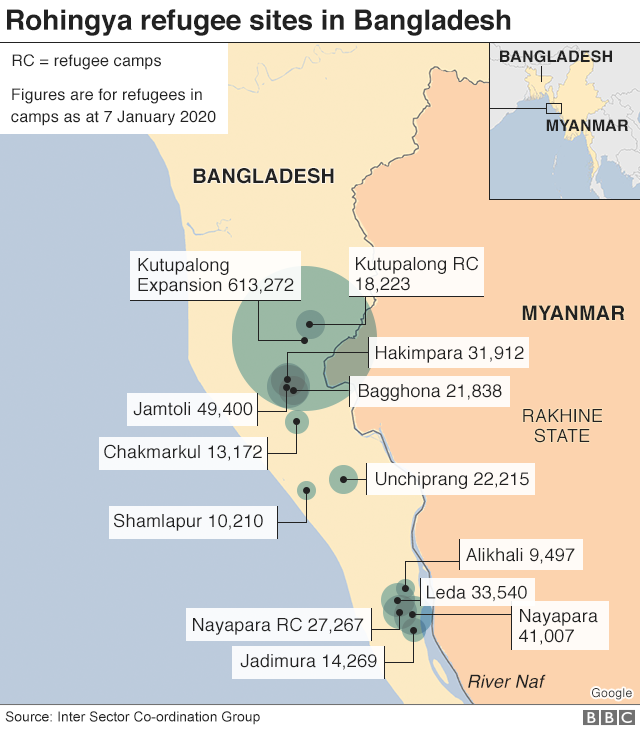 Map showing Rohingya refugee settlements in Bangladesh as of January 2020