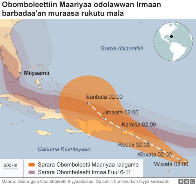 Sararawwan obomboleettii Irmaa fi Maariyaa