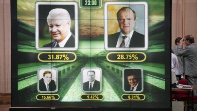 Ельцин и его окружение вскоре поняли всю рискованность открытых выборов