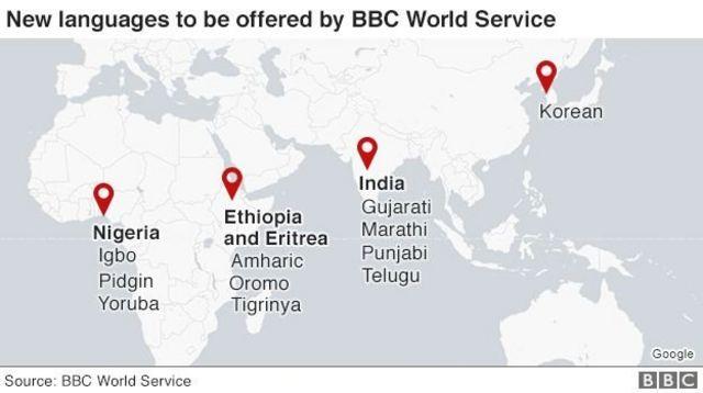 Les services à lancer par la BBC