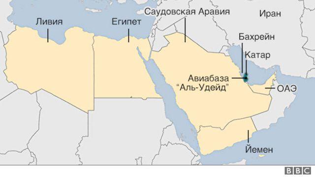 Катар и с траны, разорвавшие с ним отношения