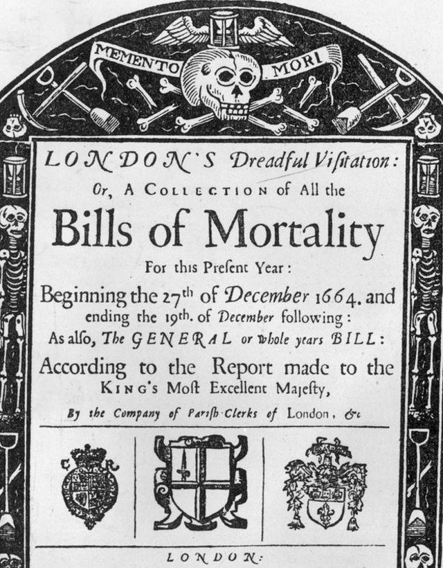 Portada del documento con las estadísticas de las muertes.