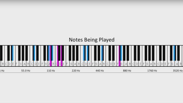 Ilustración de un teclado
