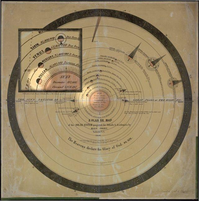 Diagrama do Sistema Solar elaborado para escolas e academias que incluiu Vulcano