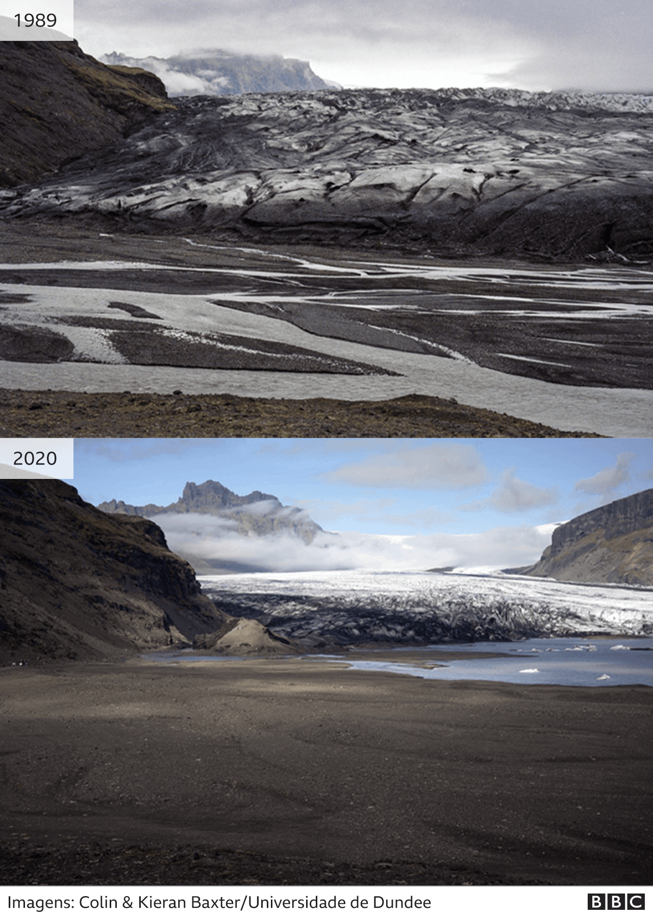 Antes e depois do glaciar Skaftafellsjokull