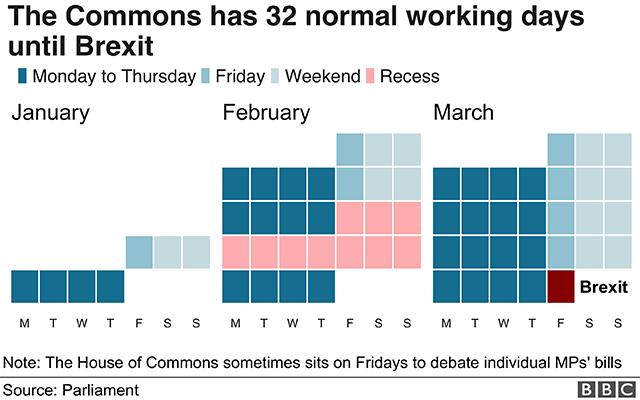 Commons calendar