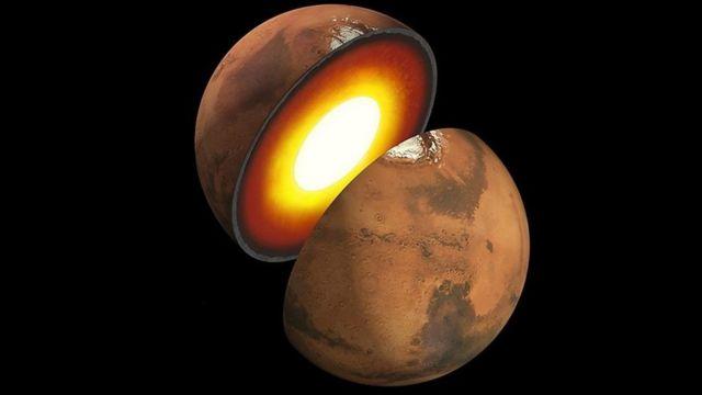 मङ्गल ग्रह