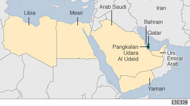 Peta Qatar