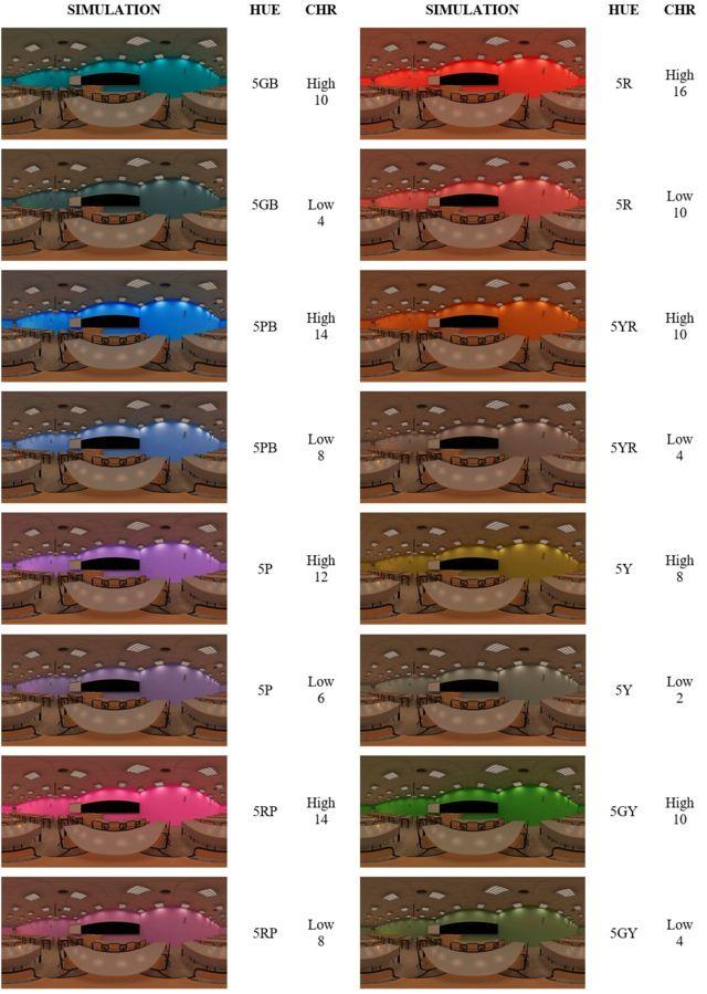 """Simulaciones virtuales para el proyecto de investigación """"El diseño del aula para potenciar los procesos cognitivos del alumnado: una propuesta metodológica para evaluar las variables luz, color y forma"""". Carmen Llinares, 2020"""