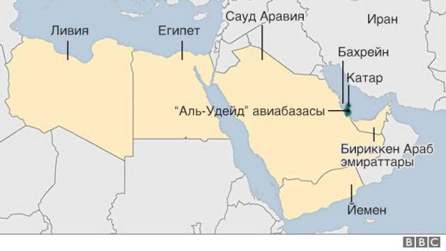 Катарга алты араб өлкөсү каршы чыкты