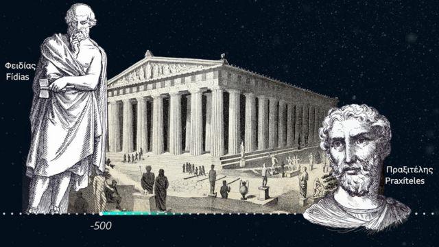 Ilustrações de Phidias e Praxiteles, escultores famosos da Grécia antiga
