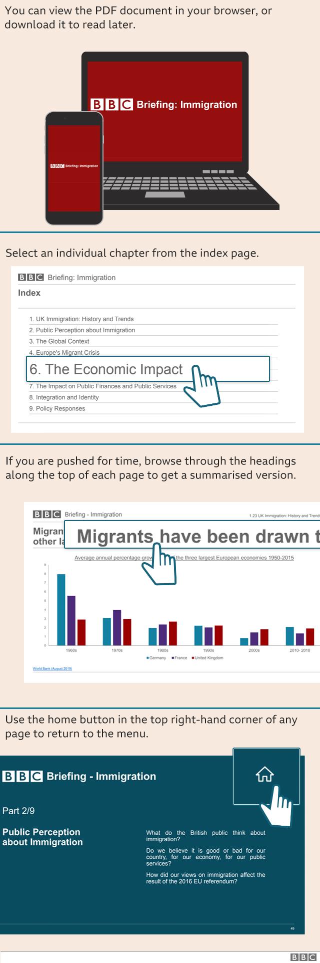 BBC Briefing: PDF explainer