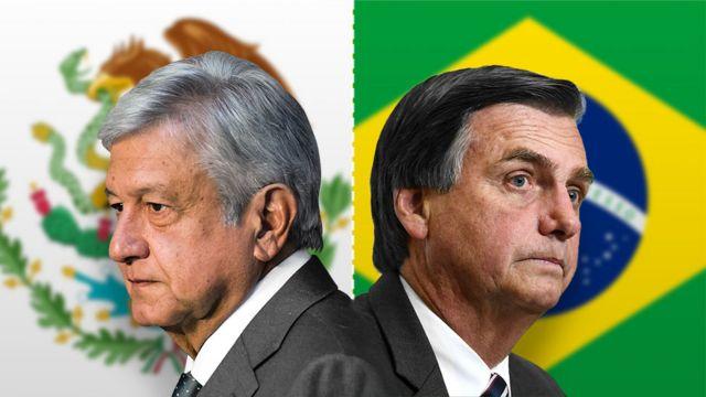 AMLO y Bolsonaro