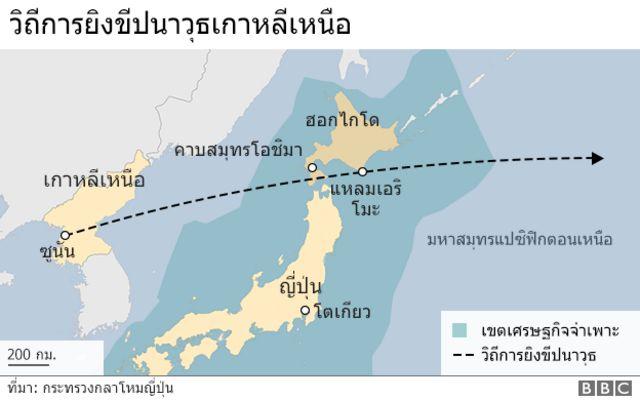 แผนภาพแสดงวิถีการยิงขีปนาวุธเกาหลีเหนือ