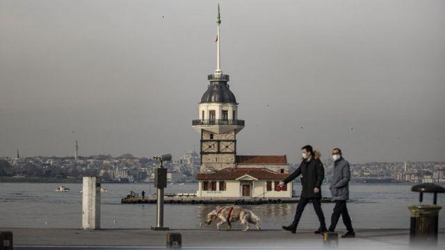 Türkiye'de normalleşme