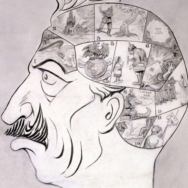 Caricatura de la revista Life durante la I Guerra Mundial con un gráfico frenológico del cerebro alemán