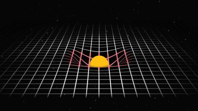Representação da curvatura que o Sol causa no espaço-tempo