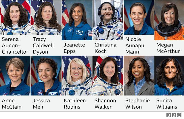 Las astronautas activas de la NASA.