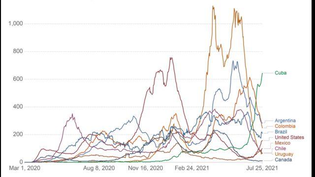 Casos confirmados de coronavirus por milhão de habitantes.