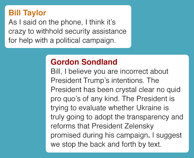 "Bill Taylor said: ""As I said on the phone, I think it's crazy to withhold security assistance for help with a political campaign."" Gordon Sondland replied: ""Bill, I believe you are incorrect about President Trump's intentions. The President has been crystal clear no quid pro quo's of any kind. The President is trying to evaluate whether Ukraine is truly going to adopt the transparency and reforms that President Zelensky promised during his campaign. I suggest we stop the back and forth by text."""