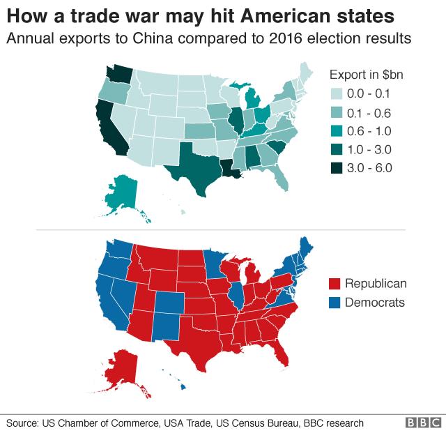 US charts