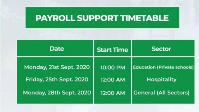 Payroll Support Timetable
