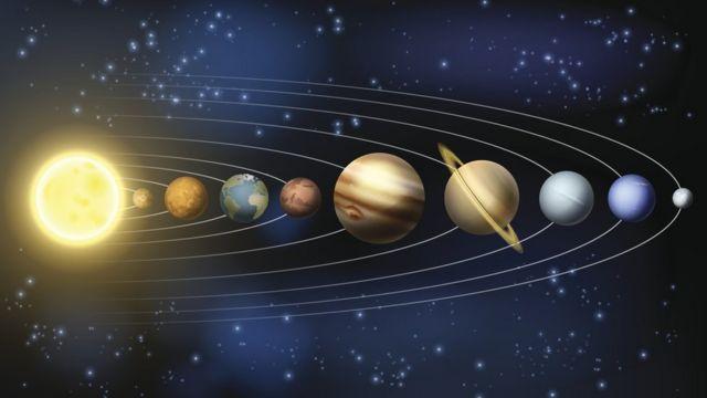 Ilustração do Sistema Solar