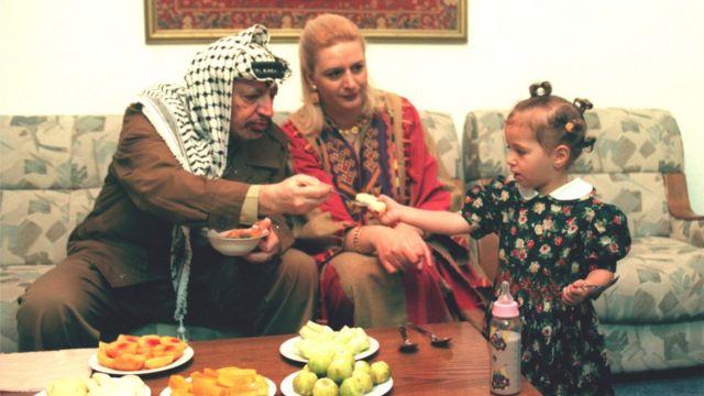 স্ত্রী সুহা এবং কন্যা জাইওয়ার সাথে আরাফাত