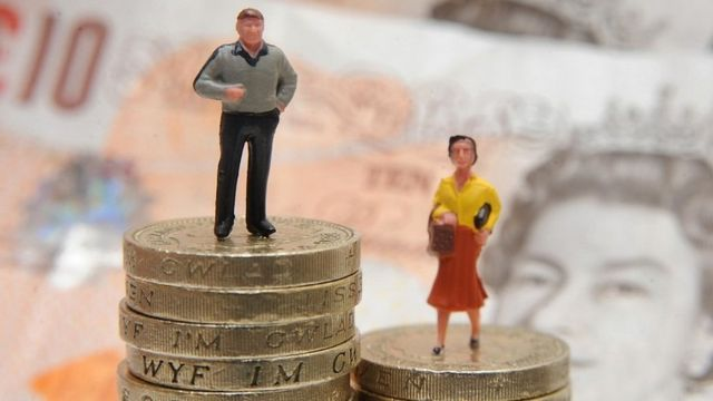 Male and female figurines on top of pound coins