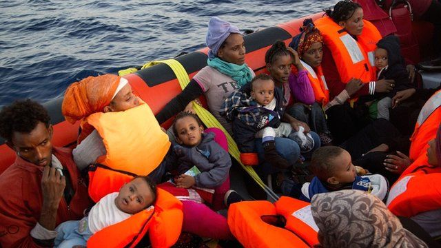 Refugees from Eritrea