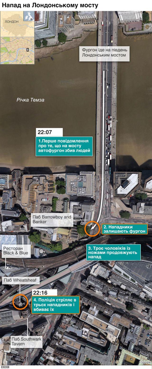 Напад на Лондонському мосту