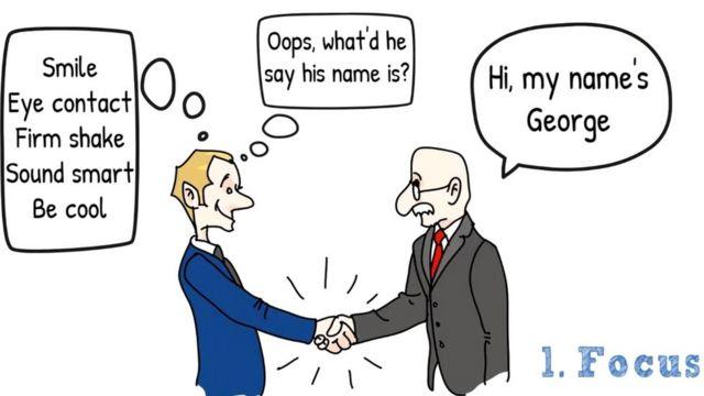 Обратите внимание на имя человека, когда вас представляют друг другу (человек слева на картинке думает о чем угодно - об уверенном рукопожатии, об улыбке, о своем внешнем виде, - но только не о том, что надо бы услышать и запомнить имя нового знакомого, которого между тем зовут Джордж)
