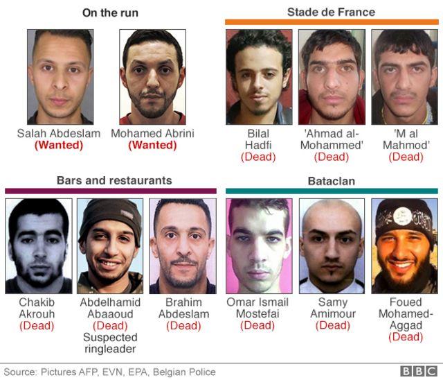 パリ連続襲撃容疑者たち