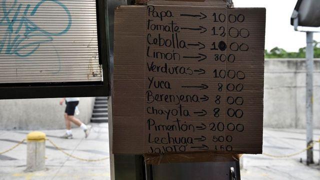 Listado de precios.