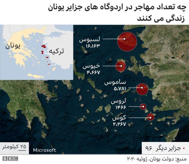 تعداد مهاجران اردوگاههای جزایر یونان
