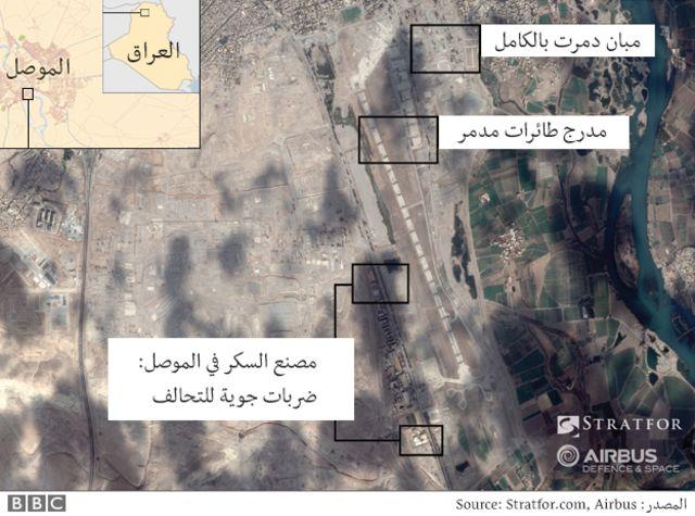 صور الاقمار الاصطناعية لمطار مدينة الموصل ومحيطه