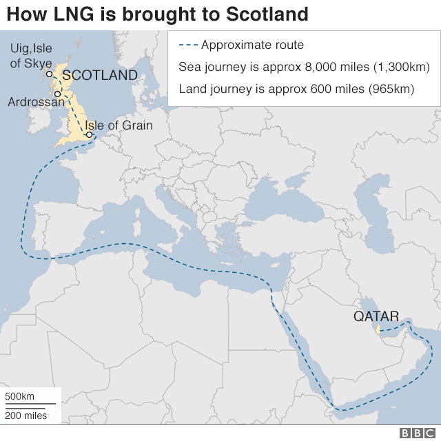 LNG journey to Scotland