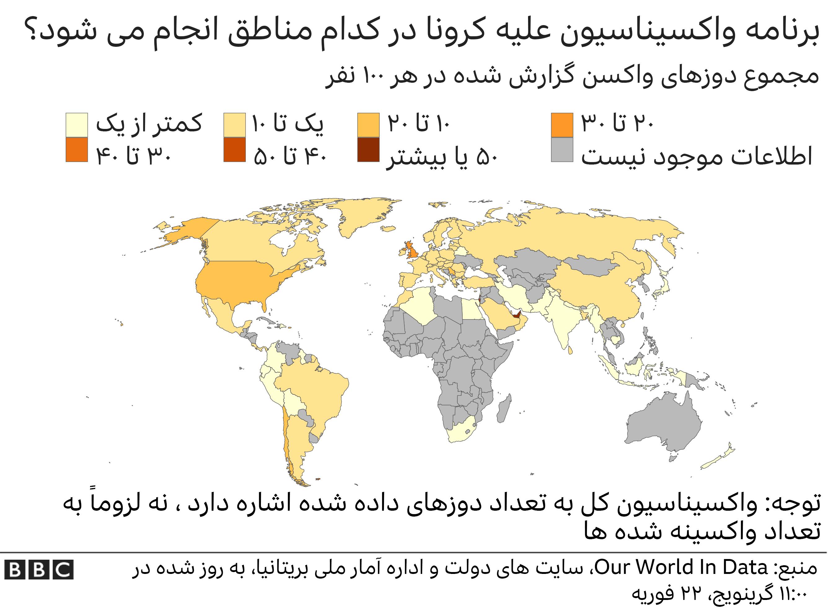 برنامه واکسیناسیون در جهان