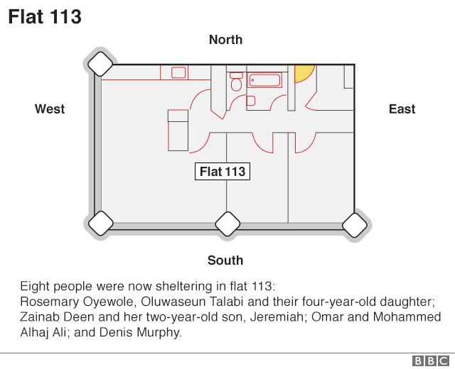 Floor plan of flat 113 Grenfell Tower