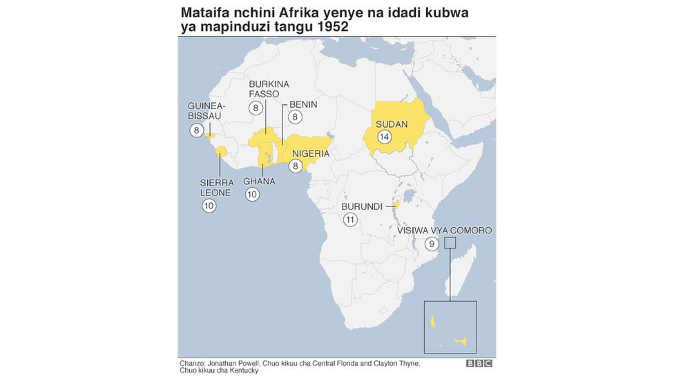 Mapinduzi